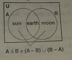 Earth Moon Venn Diagram Symmetric Difference Kullabs Com