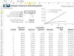 How To Create An Amortization Table In Excel Simple Interest Amortization Schedule Excel Interest Only Loan