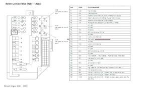 buick lacrosse fuse diagram fundacaoaristidesdesousamendes com buick lacrosse fuse diagram full size of lacrosse fuse box diagram wiring smart diagrams o inspirational