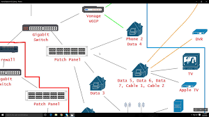my home network diagram explained youtube google wifi app at Google Home Network Diagram