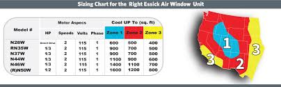 Amazon Com Essick Air Window Evaporative Cooler Rn35w