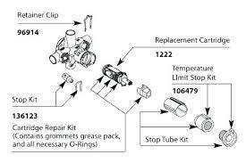 moentrol shower valve moen cartridge troubleshooting