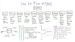How To Plan An Event Checklist Included Projectmanager Com
