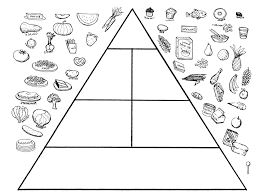 Food Pyramid Coloring Page Free Coloring Pages On Art Coloring Pages