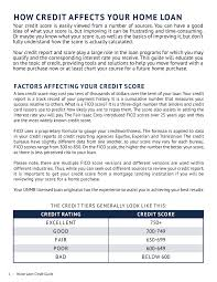 Credit Guide Lending To Heroes Pages 1 12 Text Version