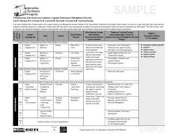 Career Path Planning Template Besttemplates123