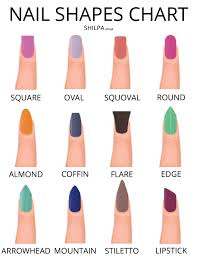 Nail Shape Chart Find Out About Different Nail Shapes And