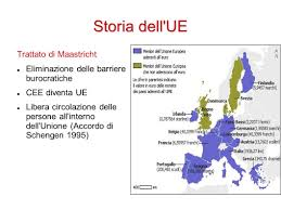 L'Unione Europea. - ppt scaricare