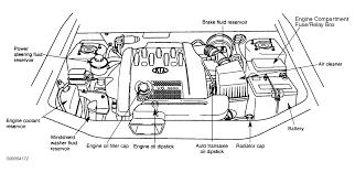2011 kia rio engine diagram wiring diagram 2011 kia sedona engine diagram wiring diagram fascinating 2011 kia rio engine diagram 2011 kia rio engine diagram