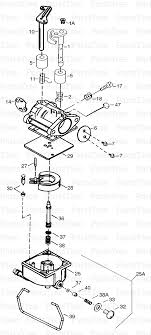 exmark walk behind mower wiring diagrams exmark discover your ariens mower wiring diagram schematic