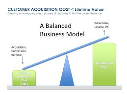 customer acquisition cost 6 ways to improve mobile user acquisition costs cac app samurai