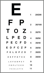 Vintage Eye Chart Gocare Co