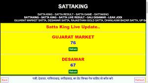 gujrat market satta | Rajasthan, Gujarat, Marketing