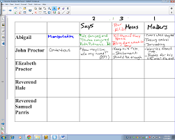 The Crucible Character Study Chart Zs English 3 Class Blog March 2014