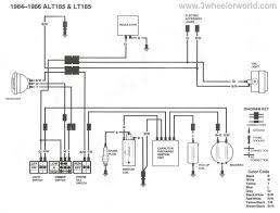 suzuki atv diagrams wiring diagram expert suzuki atv wiring wiring diagram centre 1993 suzuki atv wiring harness wiring diagram pass