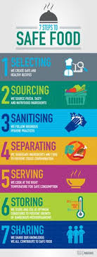 Kitchen Hygiene Rules 19 Best Kitchen Hygiene Images Food Security Kitchen Hygiene Food