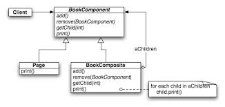 uml   what does the arrow mean in a class diagram    software    uml class diagram