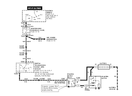 1997 ford expedition starter wiring diagram wiring diagram and 1997 Ford F150 Starter Wiring Diagram 1998 ford expedition starter wiring diagram and starter wiring diagram for 1997 ford f150