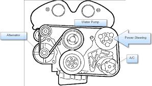 saturn vue power steering wiring diagram wiring diagram libraries does the serpentine belt on a saturn vue v6 run the power steering saturn vue power steering wiring diagram