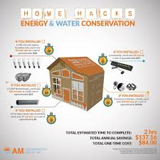 Average Cost Of Water Heater Hack Your House How To Knock 137 Off Your Utility Bill