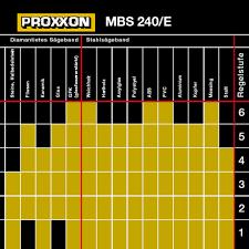 Bandsaw Blade Speed Chart For Wood Proxxon Mbs 240 E