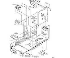 similiar bass tracker parts keywords ski supreme boat wiring diagram get image about wiring diagram