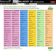 Dog Characteristics Chart All Categories The Institute Of Canine Biology