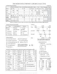 File Ipa Chart 2018 Pdf Phonetic Alphabet Arabic Alphabet
