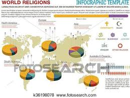 Pie Chart Religions Of The World World Religions Map And Pie Charts Infographic Clip Art