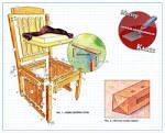 Изготовление стула из дерева