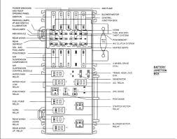 fleetwood rv wiring diagram wiring diagram and hernes fleetwood motorhome wiring diagram ions s