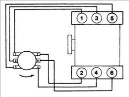 mercury villager fuse panel diagram fixya 2715c1c jpg
