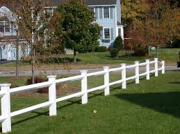 rail fence styles. The 2-rail Post \u0026 Rail Fence Style Uses 1-1/2\ Styles T