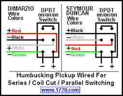 guitar wiring site this is a neat arrangement because you get the 3 best humbucker tone options all in one switch still you might have trouble finding this type of switch