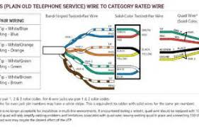 wiring diagram for phone jack dsl wiring similiar telephone wall jack wiring diagram keywords on wiring diagram for phone jack dsl