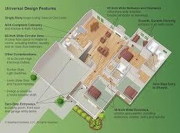 FloorplansAging In Place Floor Plans