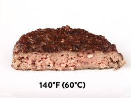 Burger Temp Chart How To Make Sous Vide Burgers The Food Lab Serious Eats