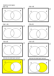 Venn Diagram And Set Notation Set Notation Ws 1 Docx Set Notation Wat Do Teaching