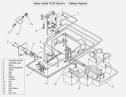 ez go textron wiring diagram diy enthusiasts wiring diagrams \u2022 wiring diagram 36 volt ezgo golf cart ez textron wiring diagram ezgo golf cart for 36 volt stunning turn rh releaseganji net ezgo textron 36 volt wiring ez go textron gas wiring diagram