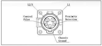30a 32a j1772 custom build socket inlet 32amp j1772 socket inlet