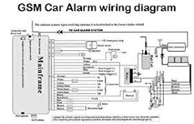 car alarm installation wiring diagram car image car tv wire diagram car image about wiring diagram on car alarm installation wiring diagram