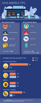 Hairdresser Tip Chart Poll Reveals Who Are The Best Worst Tippers Creditcards Com