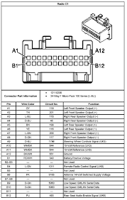stereo wiring diagram for 2002 chevy silverado the wiring chevrolet car radio stereo audio wiring diagram autoradio