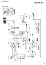 newbie inverter charger help (energy forum at permies) Inverter Generator Wiring Diagram [thumbnail for champion generator wiring diagram jpg] Inverter 12 Volt Wiring Diagram