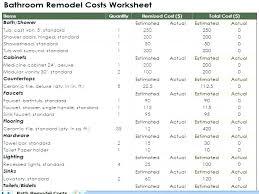 Kitchen Remodeling Cost Estimate Twinfallshomes Info