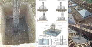 Reinforced Concrete Pad Foundation Design Example Reinforcement Detailing Of Isolated Footing Engineering