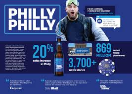 Bud Light Commercial Philly Philly Bud Light Integrated Advert By Mccann Philly Philly Ads