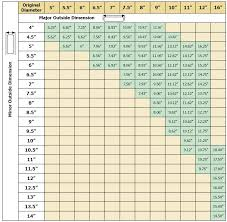 Chimney Liner Chart Chimney Liner Sizing Chart Best Of Chimney Liner Clay Flue