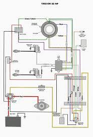 1989 omc inboard wiring diagram vehicle wiring diagrams johnson wiring harness diagram data schema u2022 rh exoticterra co 88 sunbird boat omc inboard outboard