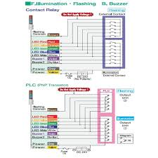 smooth body stack light 70mm signal light tower andon signal light patlite lme wiring diagram at Patlite Wiring Diagram
